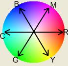 Схема кольорів